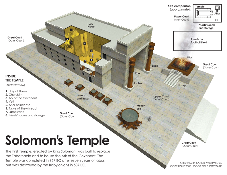 Solomons-Temple-Pic-May22