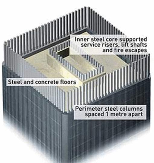 steel_core_WTC_2