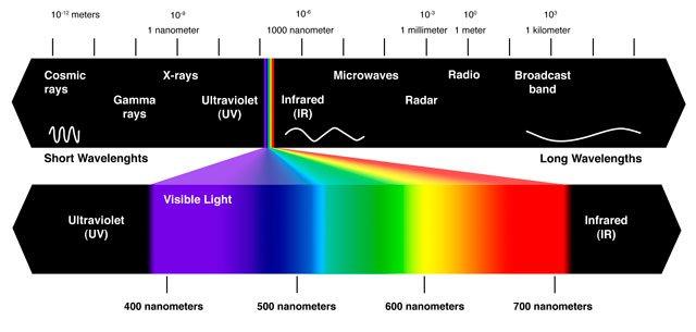 spectrum_640