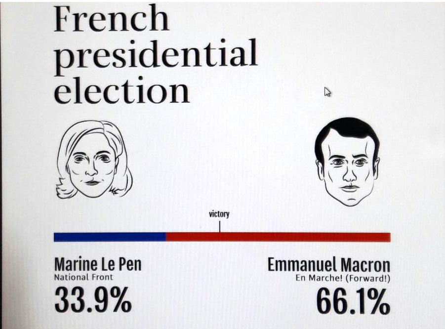 Franse_verkiezingen_2017