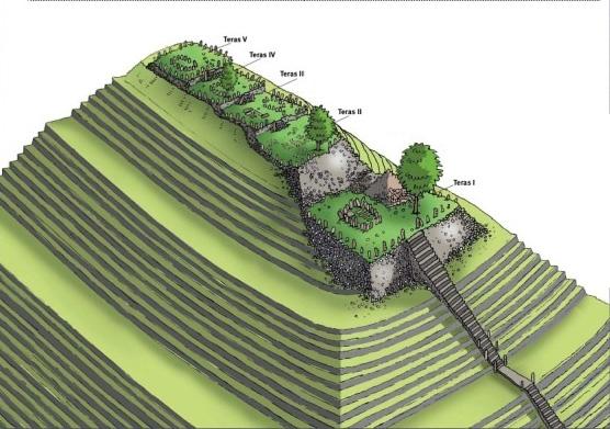 De diepere lagen van de piramide liggen verscholen onder de grond