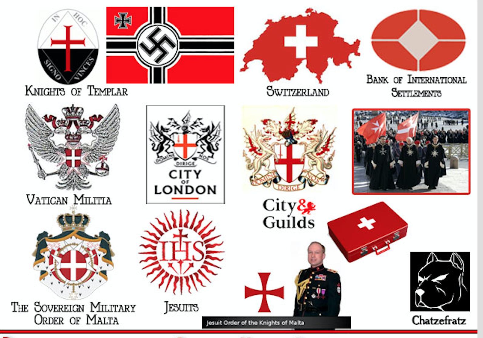 Betekenis van kruizen in logo's van de Cabal