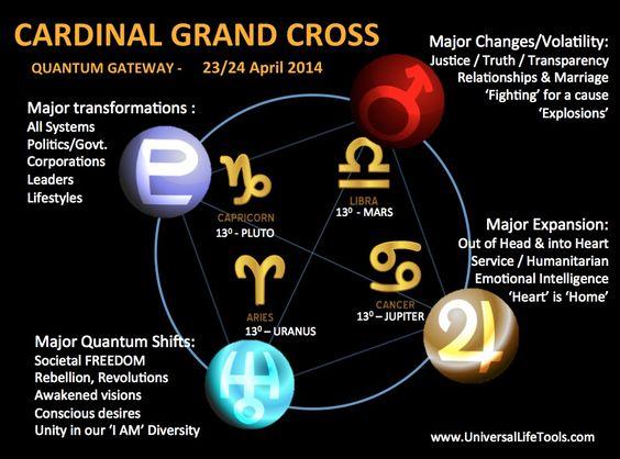 Uitleg Kardinaal Groot Kruis