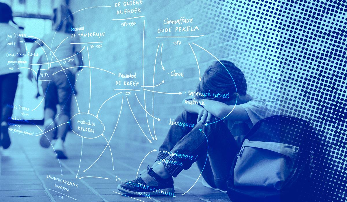 Misbruik op scholen is onderdeel van grootschalig pedonetwerk