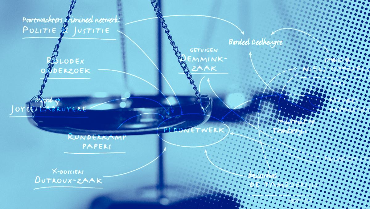 Justitie kán niet onpartijdig zijn in behandeling van pedozaken
