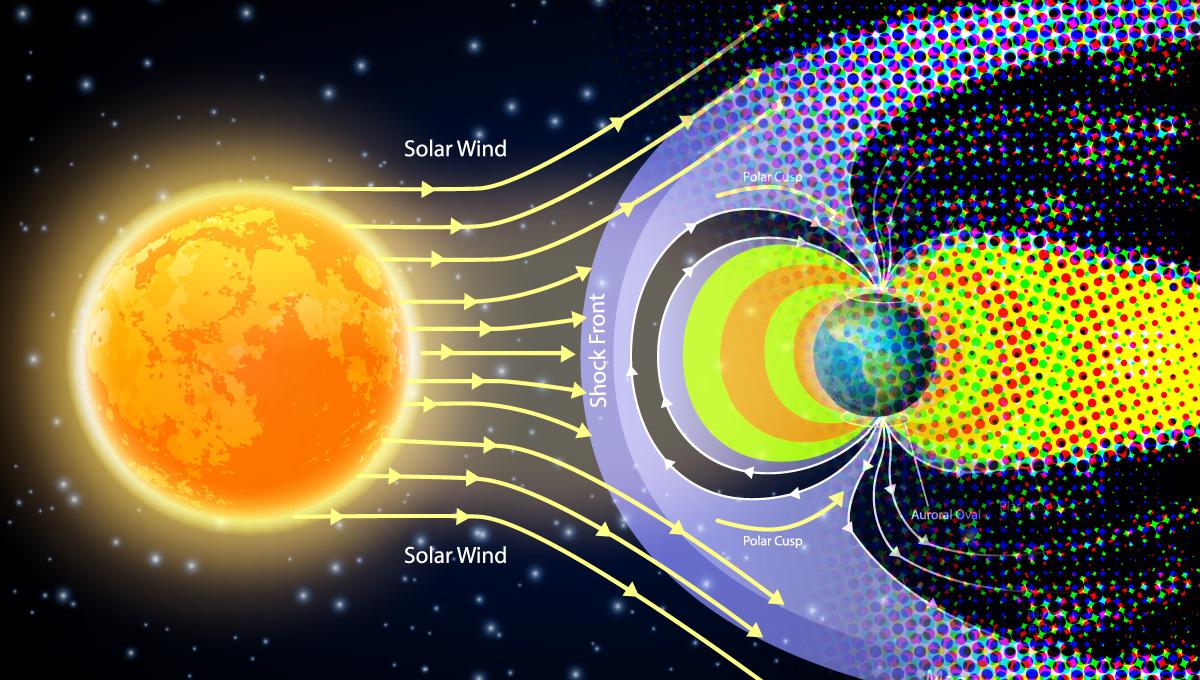Staan we aan de vooravond van een magnetische poolverschuiving?