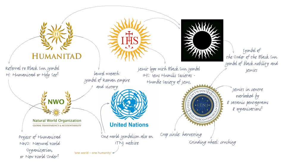 ITNJ-Humanitad_symbolism-3