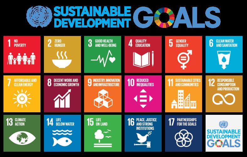 Agenda 21, is dat niet een andere term voor de Nieuwe Wereld Orde?