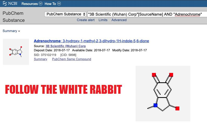 Adrenochome wordt geproduceerd door een lab in Wuhan. Wanneer je de weergave van het Adrenochrome-molecuul kantelt lijkt het op een wit konijn.