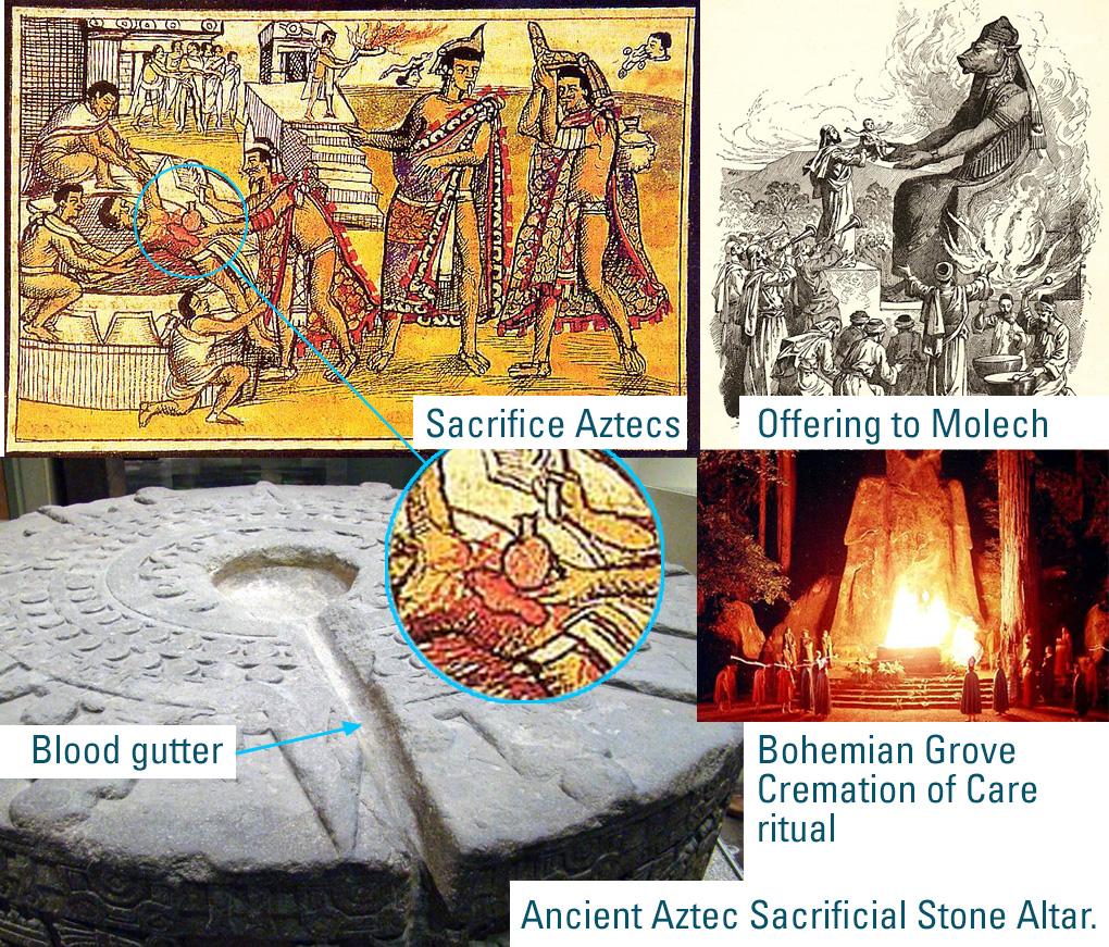 ancient sacrifice collage